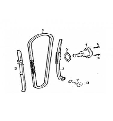 N°3 - Tendeur de chaîne