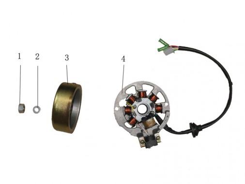 FIG. 05 - Rotor - Stator